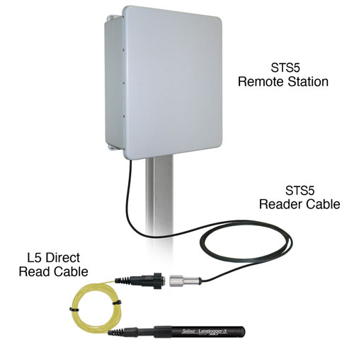 STS 5 Telemetry Systems GSM/CDMA